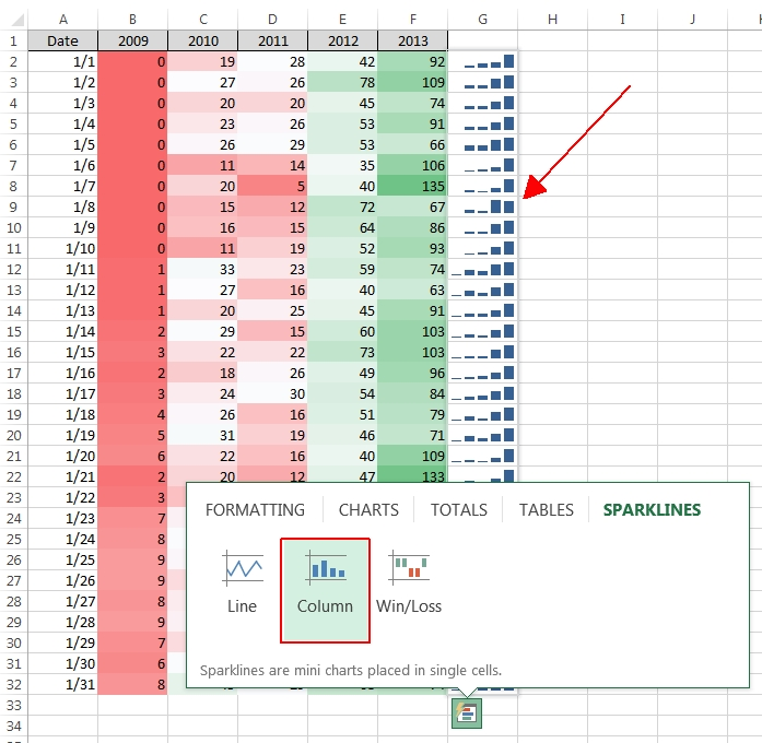 quick analysis sparkline columns