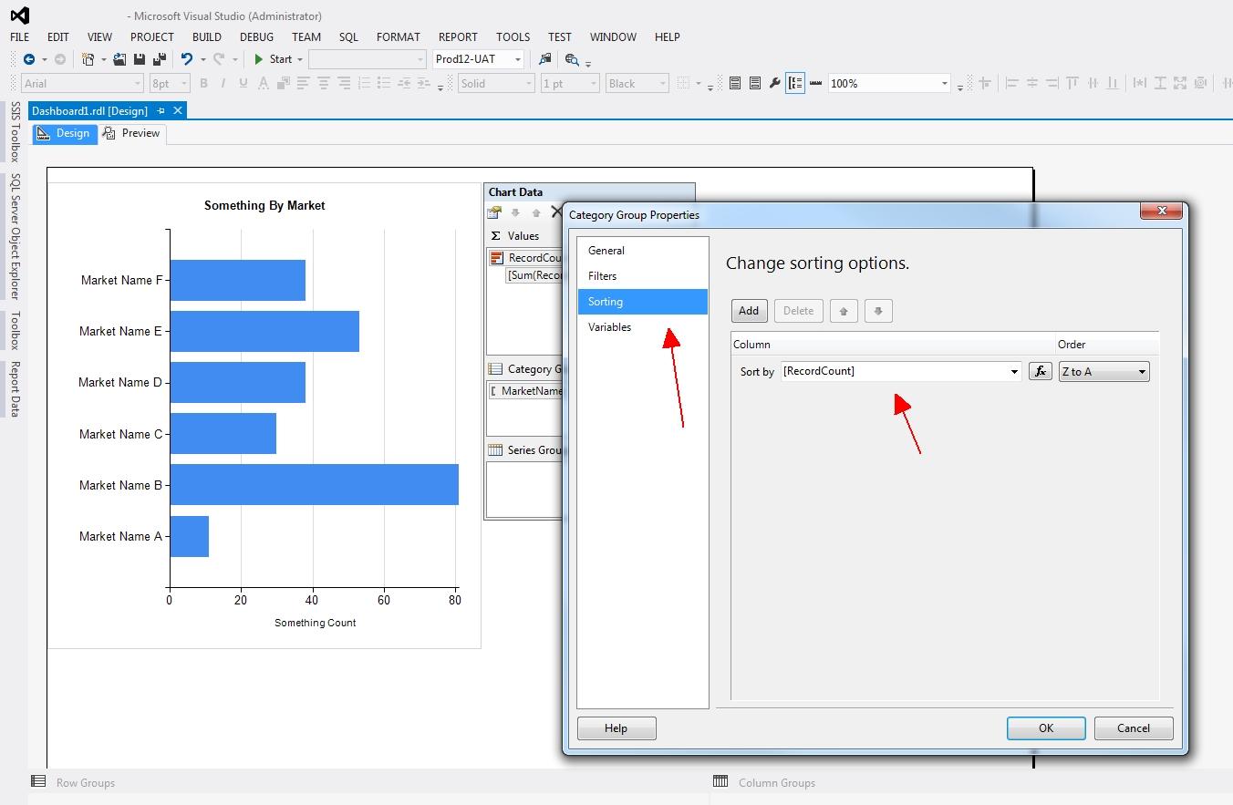 Sorting a Chart in SSRS | SoCalSQL - Jeff Prom's SQL Server Blog